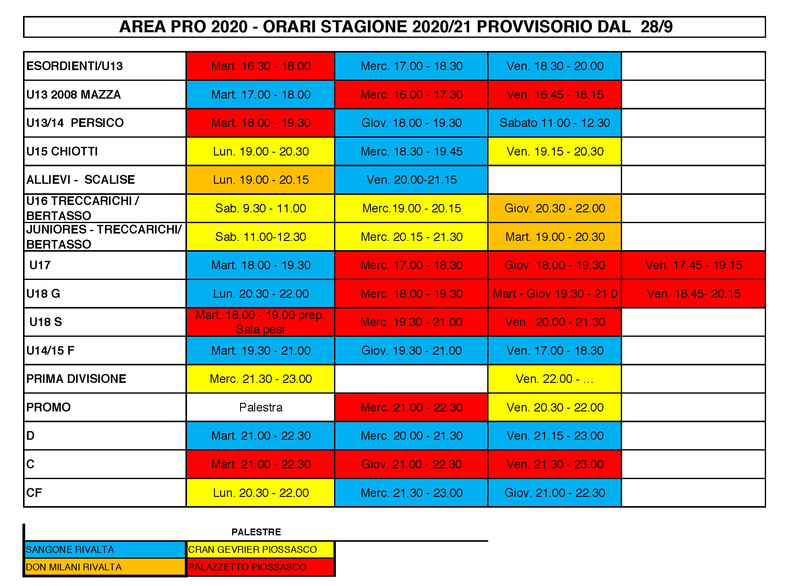 Orario Allenamenti Provvisorio 2020-2021