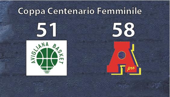Coppa Centenario Femminile: Area Pro 2020 vince ad Avigliana