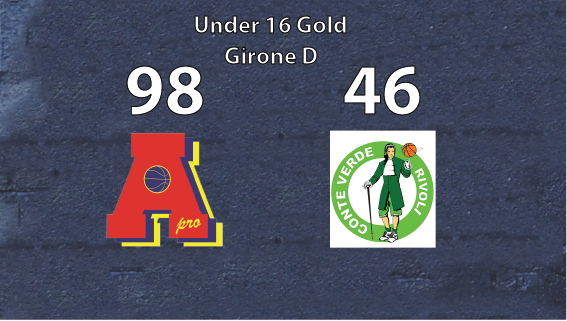 Under 16 gold: Area Pro 2020 vince con Conte Verde