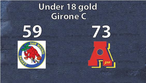 Under 18 Gold: Area Pro 2020 vince contro San Mauro