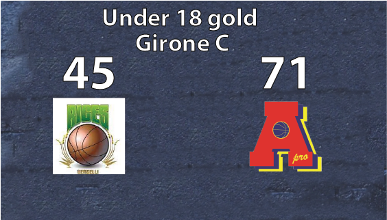 under 18 gold: AreaPro2020 passa a Vercelli