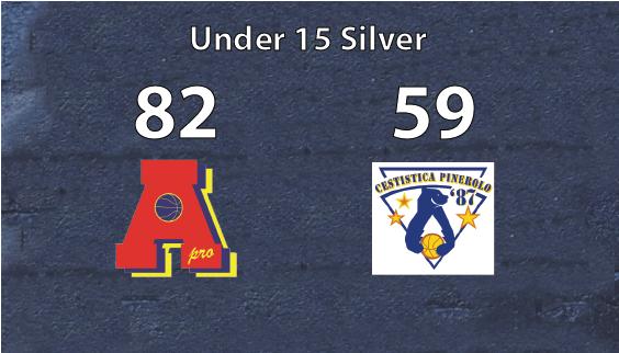 Under 15 silver: Area Pro 2020 supera Pinerolo